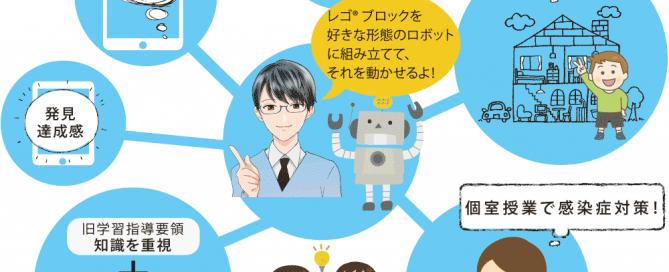軽井沢子どもプログラミング教室イメージ画像